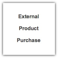 Offsite Purchase Page: External Product Purchase